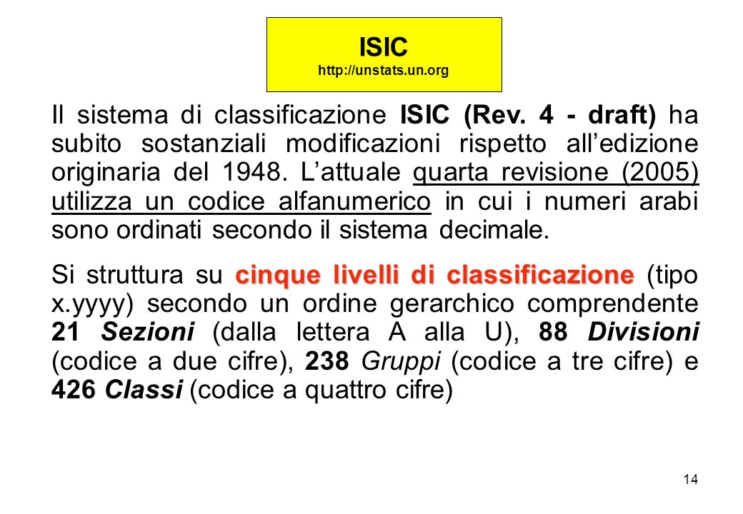 ISIC http://unstats.un.org