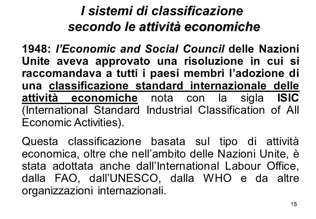 I sistemi di classificazione secondo le attività economiche