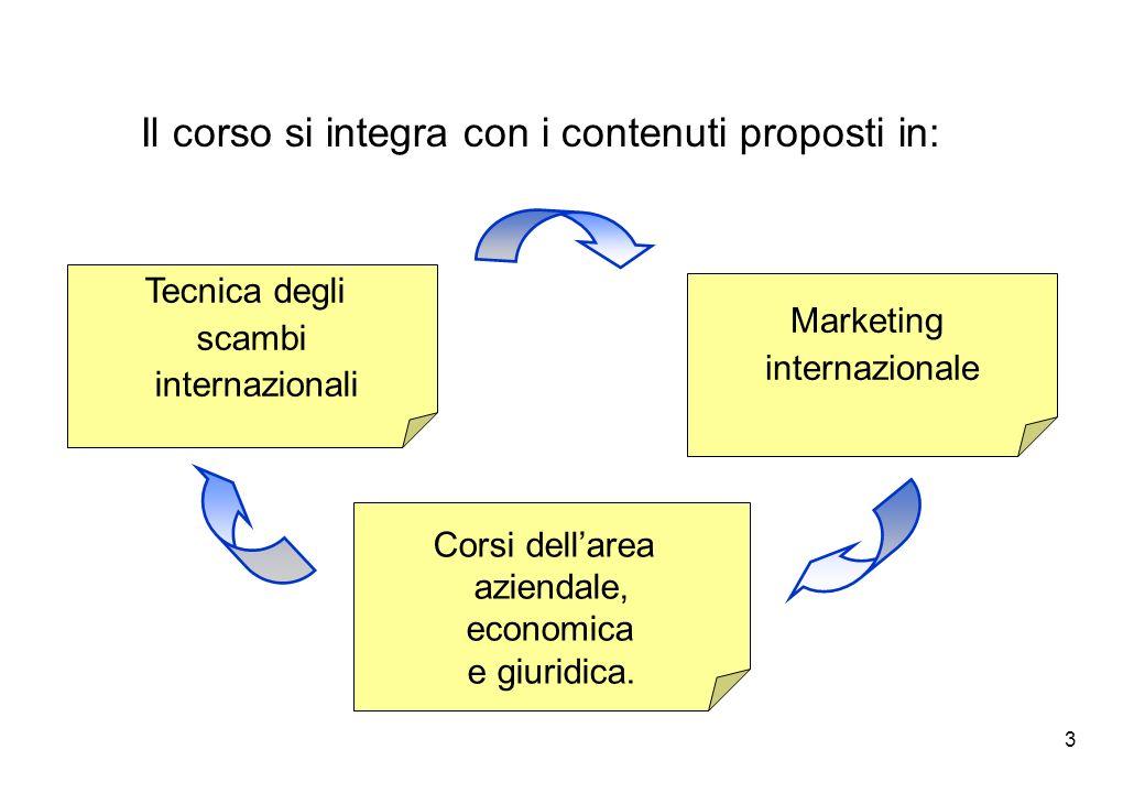 Il corso si integra con i contenuti proposti in: