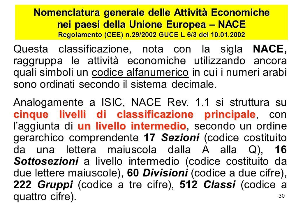 Nomenclatura generale delle Attività Economiche nei paesi della Unione Europea – NACE Regolamento (CEE) n.29/2002 GUCE L 6/3 del 10.01.2002