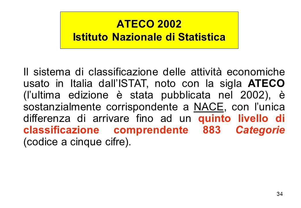 ATECO 2002 Istituto Nazionale di Statistica