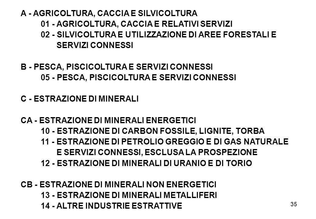 A - AGRICOLTURA, CACCIA E SILVICOLTURA