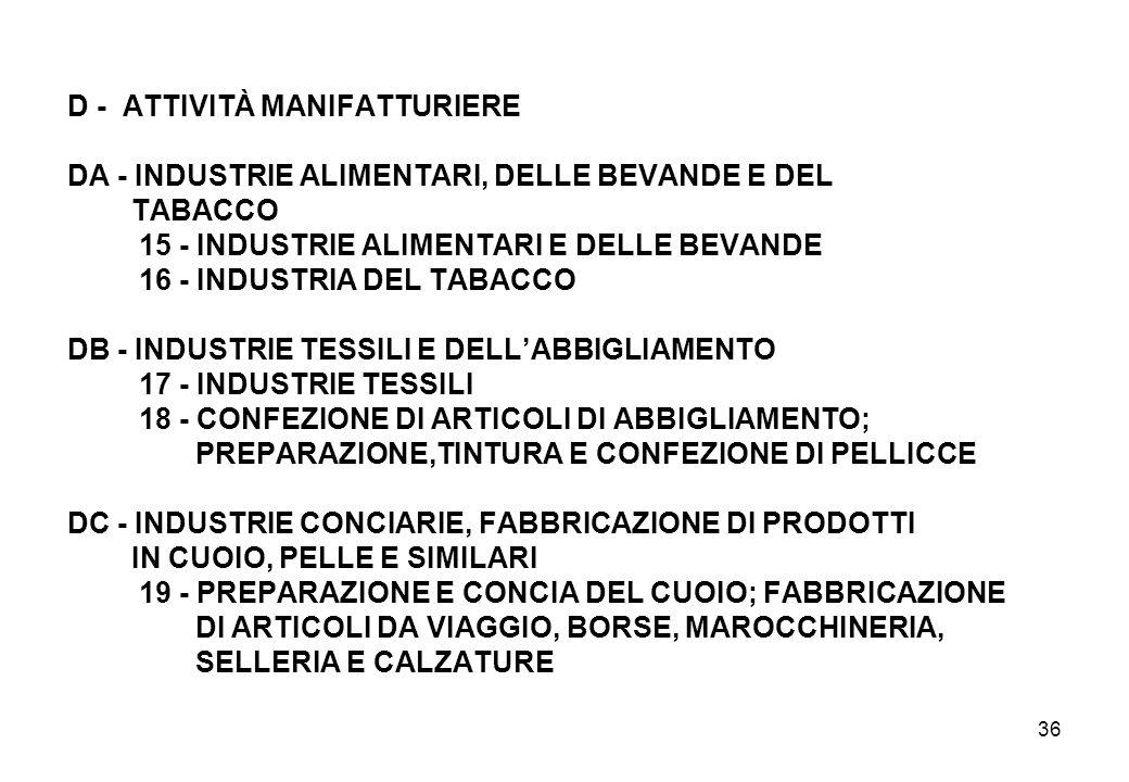 D - ATTIVITÀ MANIFATTURIERE DA - INDUSTRIE ALIMENTARI, DELLE BEVANDE E DEL TABACCO 15 - INDUSTRIE ALIMENTARI E DELLE BEVANDE 16 - INDUSTRIA DEL TABACCO DB - INDUSTRIE TESSILI E DELL'ABBIGLIAMENTO 17 - INDUSTRIE TESSILI 18 - CONFEZIONE DI ARTICOLI DI ABBIGLIAMENTO; PREPARAZIONE,TINTURA E CONFEZIONE DI PELLICCE DC - INDUSTRIE CONCIARIE, FABBRICAZIONE DI PRODOTTI IN CUOIO, PELLE E SIMILARI 19 - PREPARAZIONE E CONCIA DEL CUOIO; FABBRICAZIONE DI ARTICOLI DA VIAGGIO, BORSE, MAROCCHINERIA, SELLERIA E CALZATURE