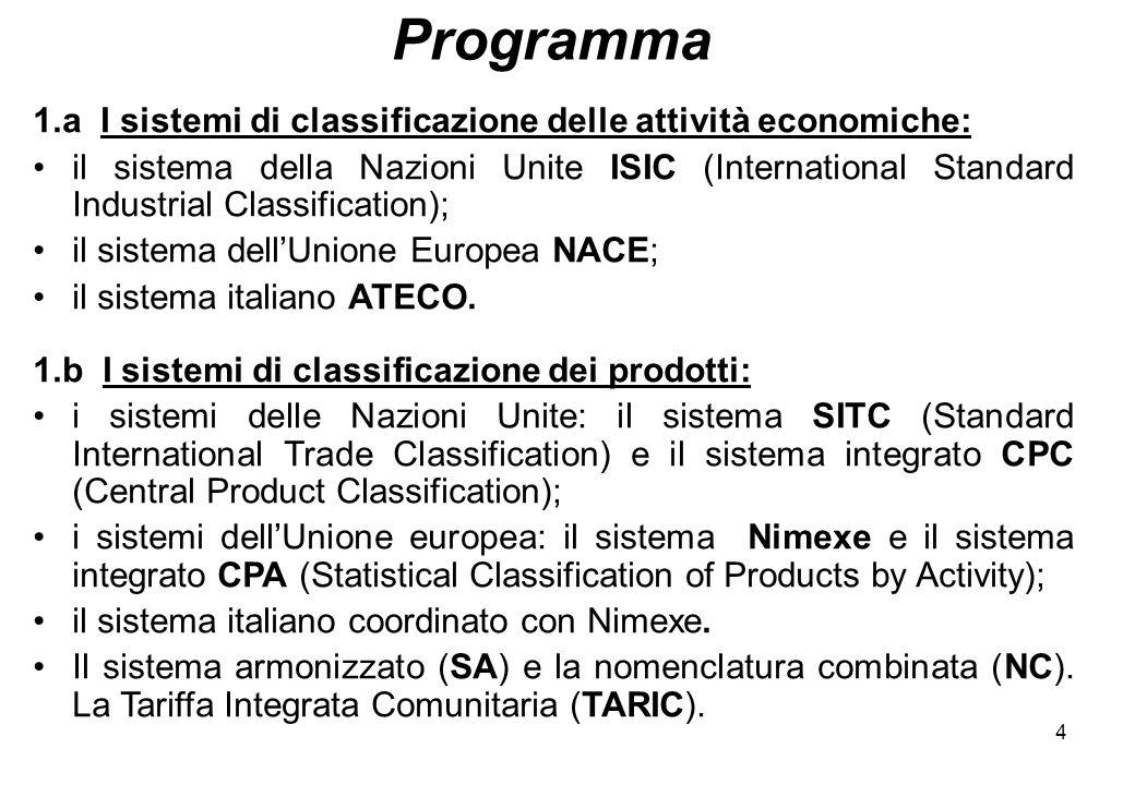 Programma 1.a I sistemi di classificazione delle attività economiche: