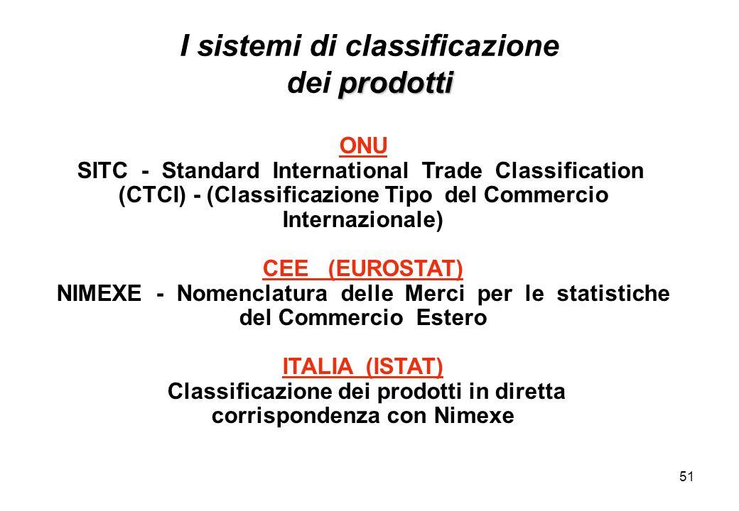 I sistemi di classificazione dei prodotti