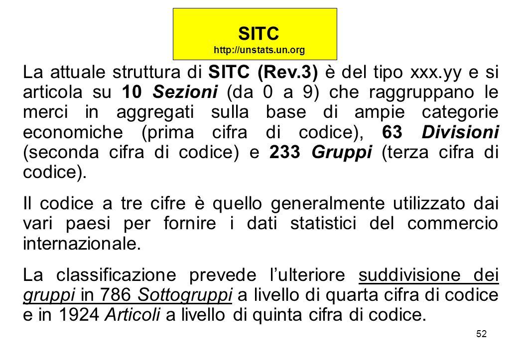 SITC http://unstats.un.org