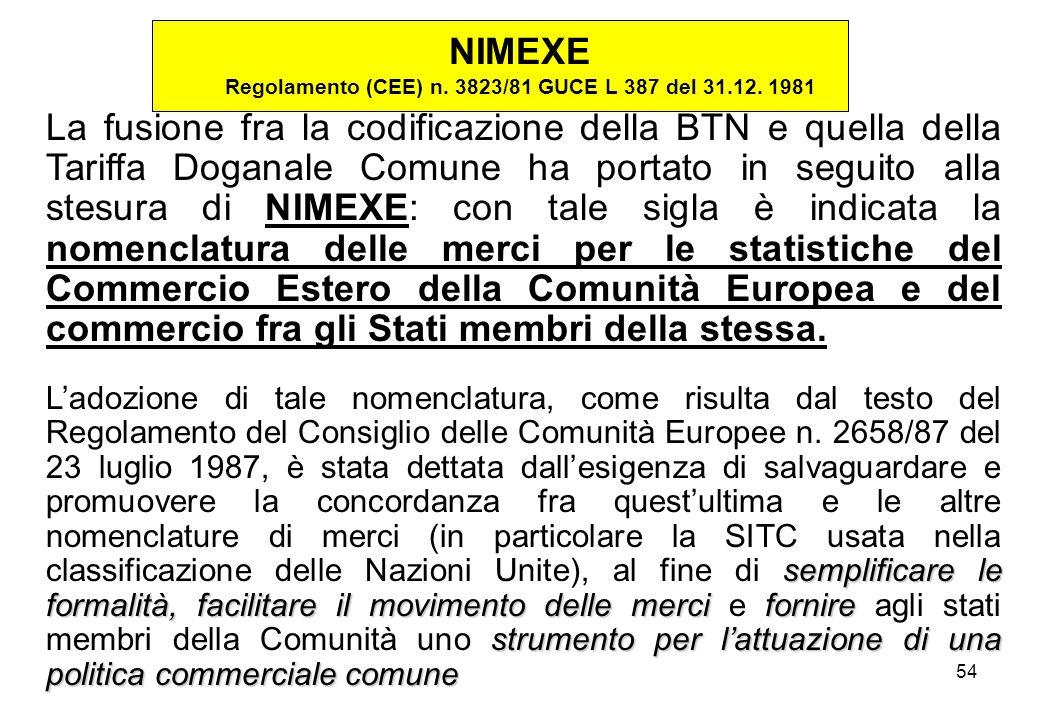 NIMEXE Regolamento (CEE) n. 3823/81 GUCE L 387 del 31.12. 1981