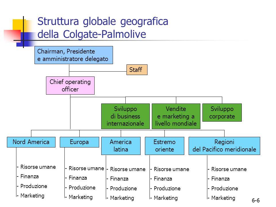 Struttura globale geografica della Colgate-Palmolive