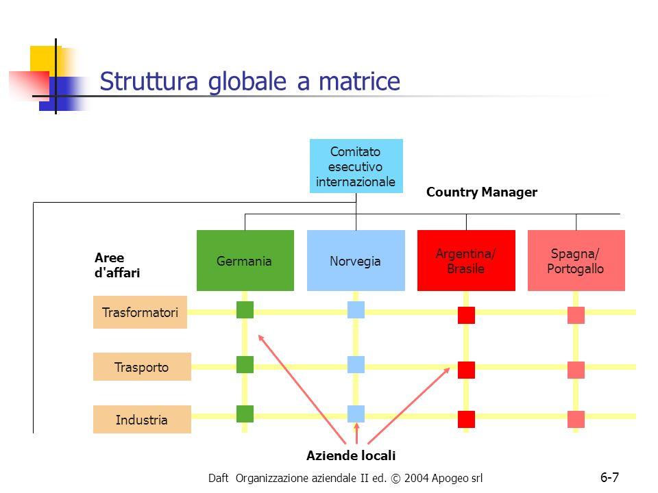 Struttura globale a matrice