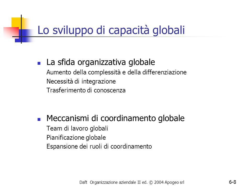 Lo sviluppo di capacità globali