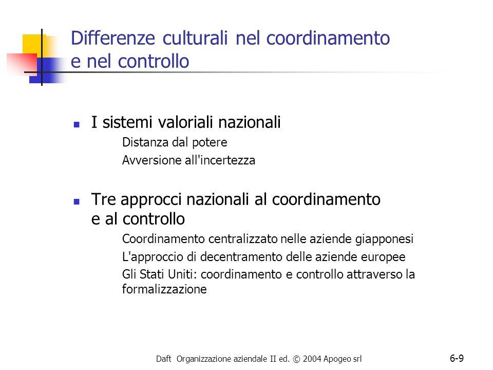 Differenze culturali nel coordinamento e nel controllo