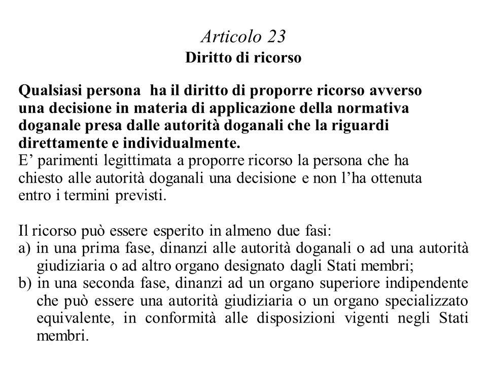 Articolo 23 Diritto di ricorso