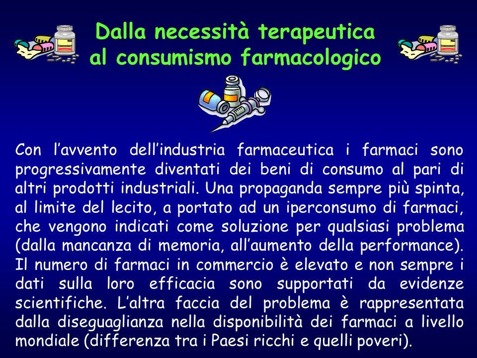 Dalla necessità terapeutica al consumismo farmacologico