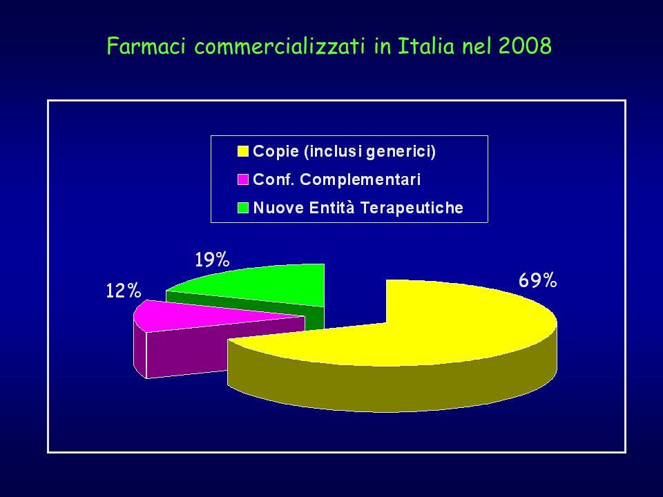 Farmaci commercializzati in Italia nel 2008
