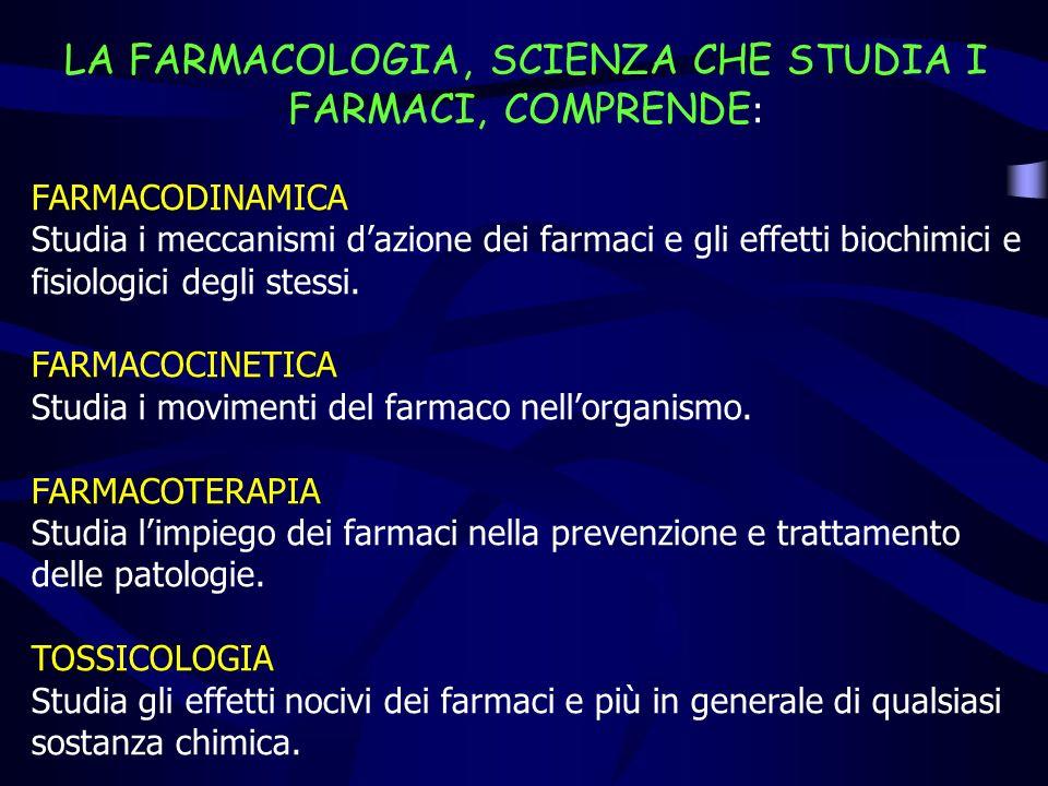 LA FARMACOLOGIA, SCIENZA CHE STUDIA I FARMACI, COMPRENDE: