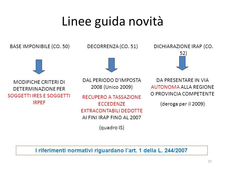 I riferimenti normativi riguardano l'art. 1 della L. 244/2007