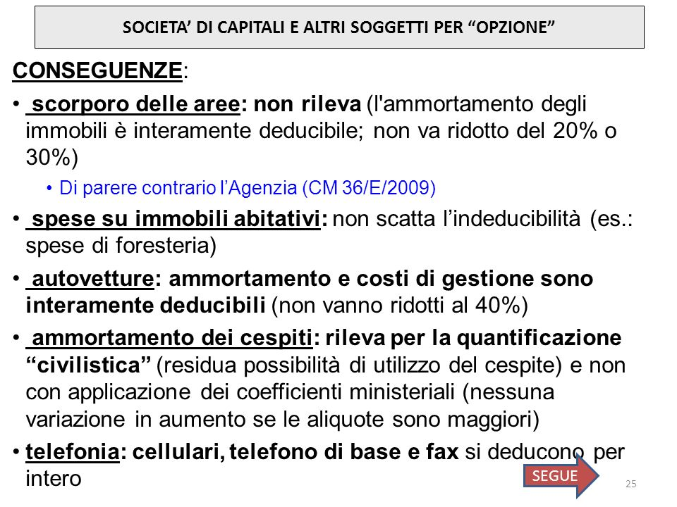 SOCIETA' DI CAPITALI E ALTRI SOGGETTI PER OPZIONE