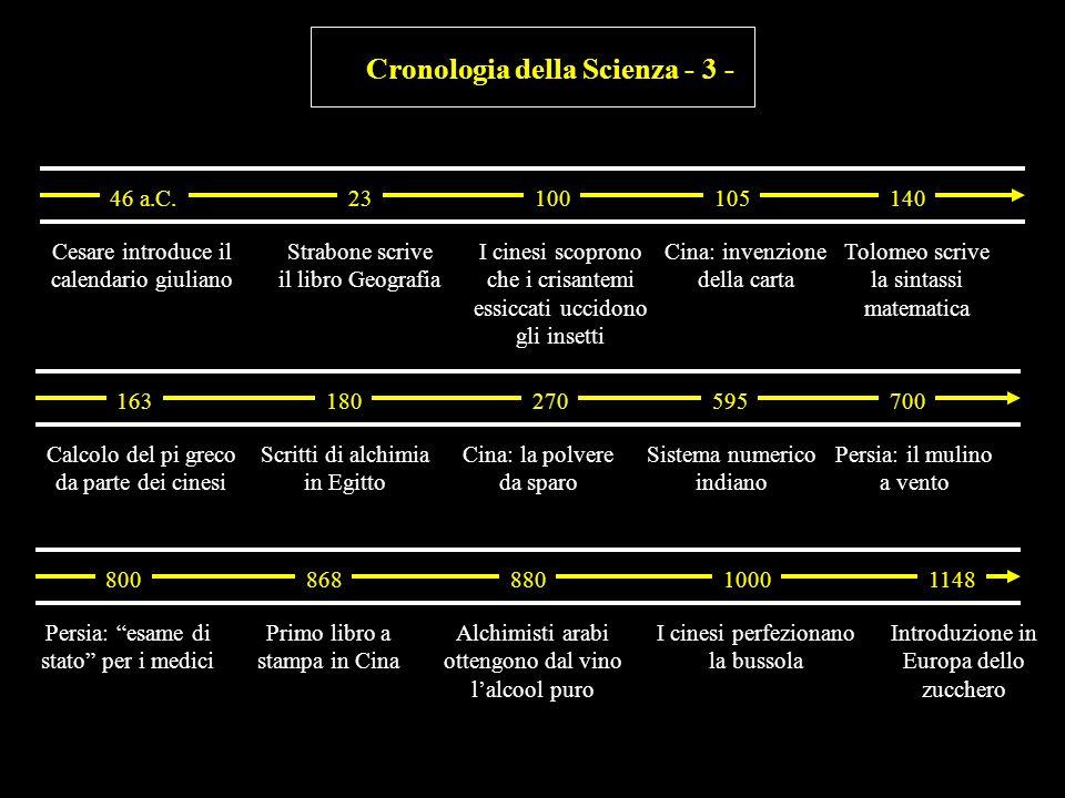 Cronologia della Scienza - 3 -