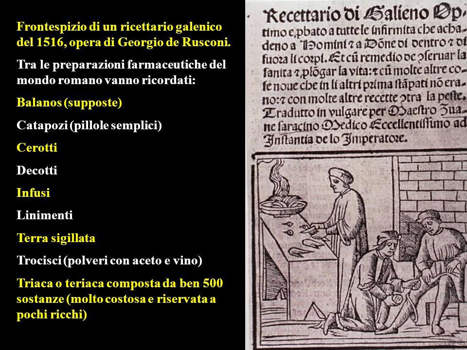Frontespizio di un ricettario galenico del 1516, opera di Georgio de Rusconi.