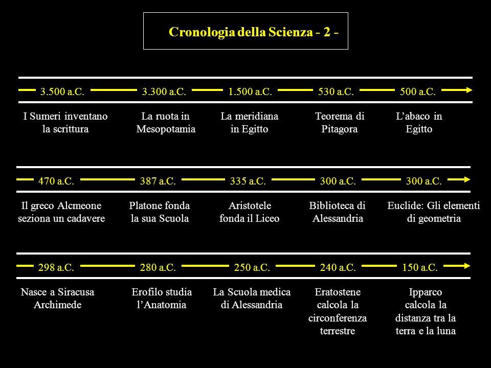 Cronologia della Scienza - 2 -