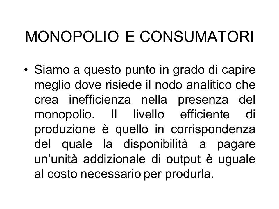 MONOPOLIO E CONSUMATORI