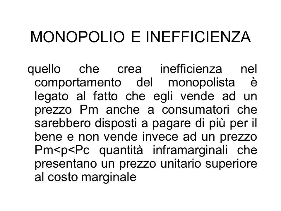 MONOPOLIO E INEFFICIENZA