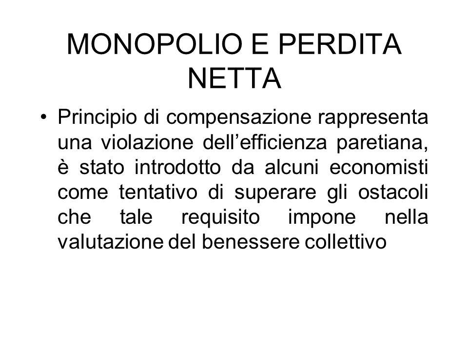 MONOPOLIO E PERDITA NETTA
