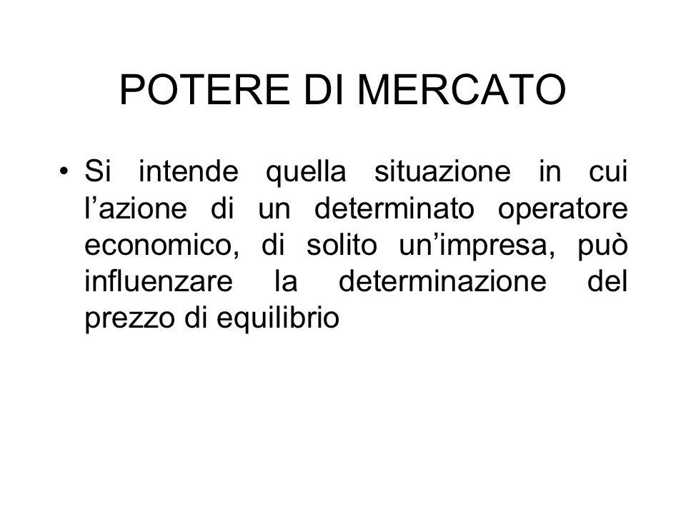 POTERE DI MERCATO