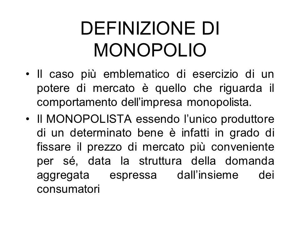 DEFINIZIONE DI MONOPOLIO