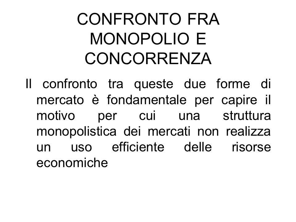 CONFRONTO FRA MONOPOLIO E CONCORRENZA