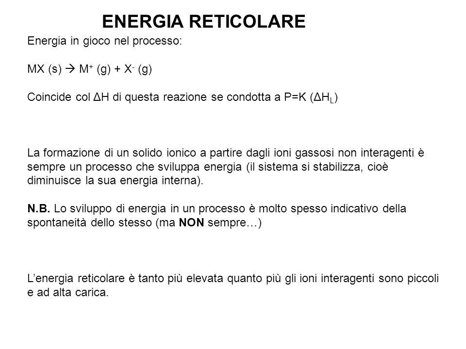 ENERGIA RETICOLARE Energia in gioco nel processo: