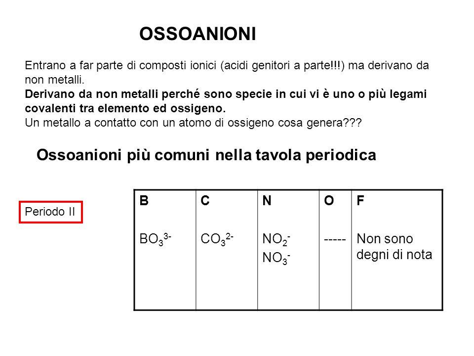 OSSOANIONI Ossoanioni più comuni nella tavola periodica B BO33- C