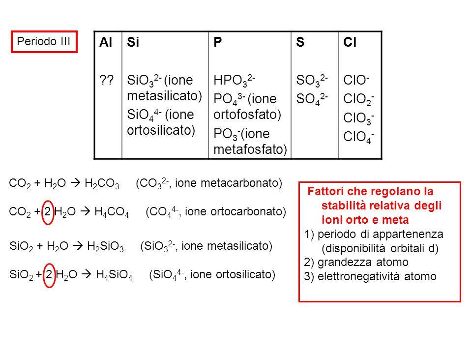 SiO32- (ione metasilicato) SiO44- (ione ortosilicato) P HPO32-