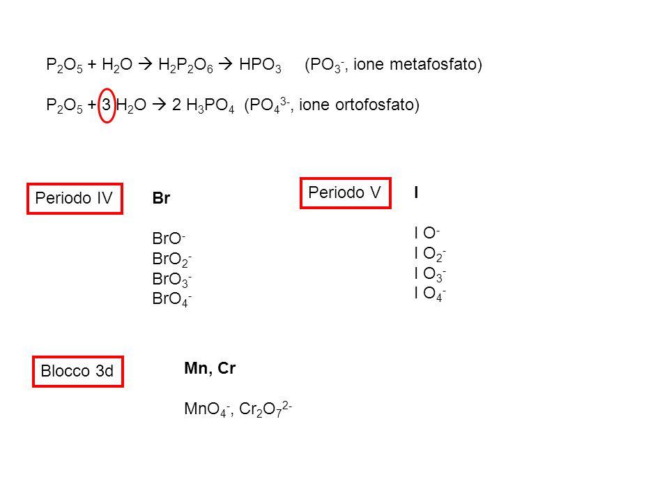 P2O5 + H2O  H2P2O6  HPO3 (PO3-, ione metafosfato)
