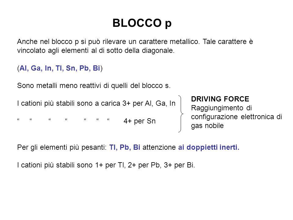 BLOCCO p Anche nel blocco p si può rilevare un carattere metallico. Tale carattere è vincolato agli elementi al di sotto della diagonale.