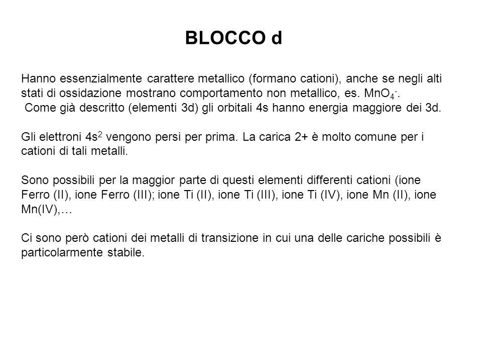 BLOCCO d