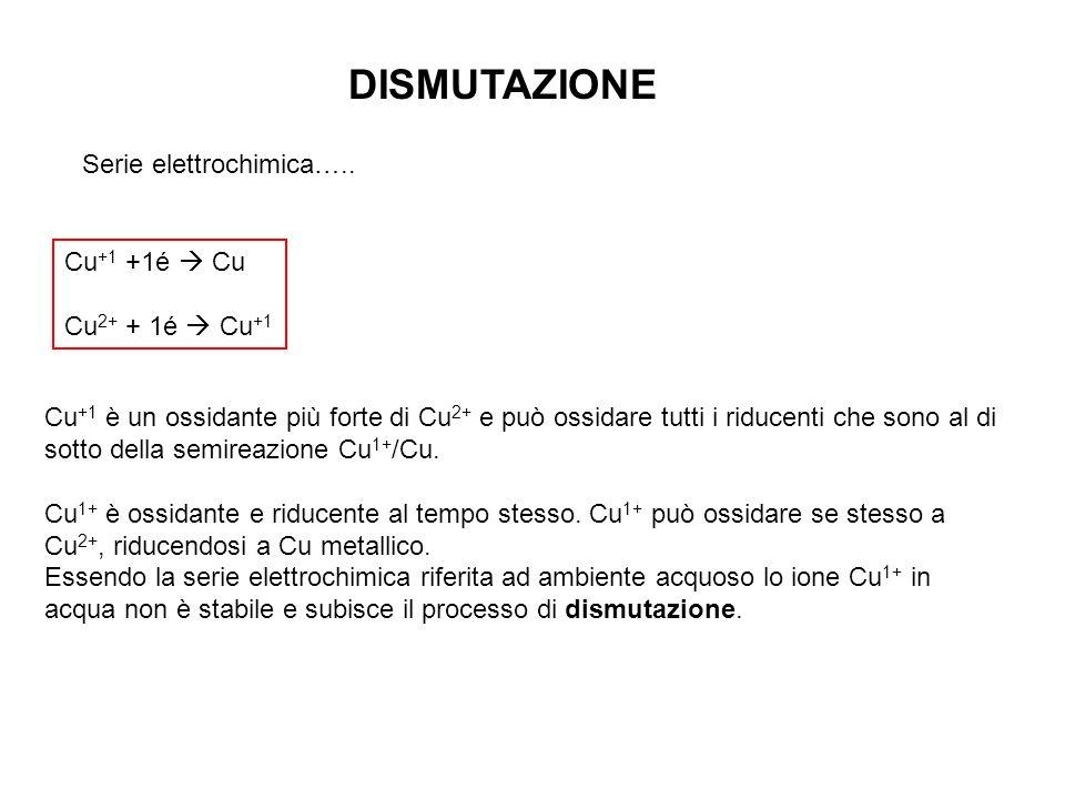 DISMUTAZIONE Serie elettrochimica….. Cu+1 +1é  Cu Cu2+ + 1é  Cu+1