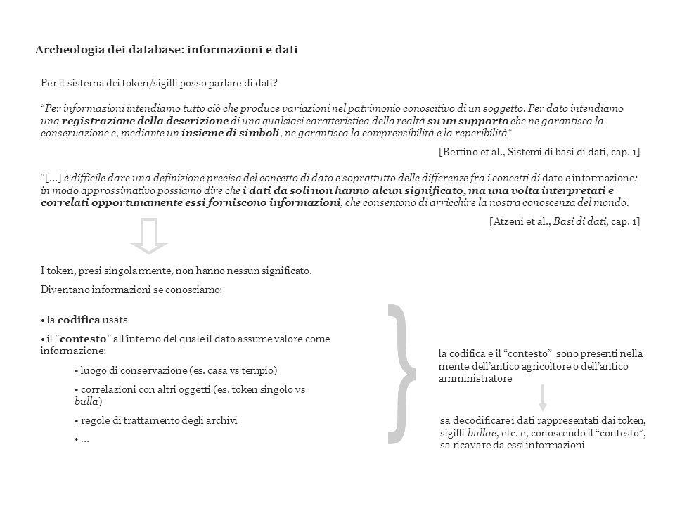 Archeologia dei database: informazioni e dati