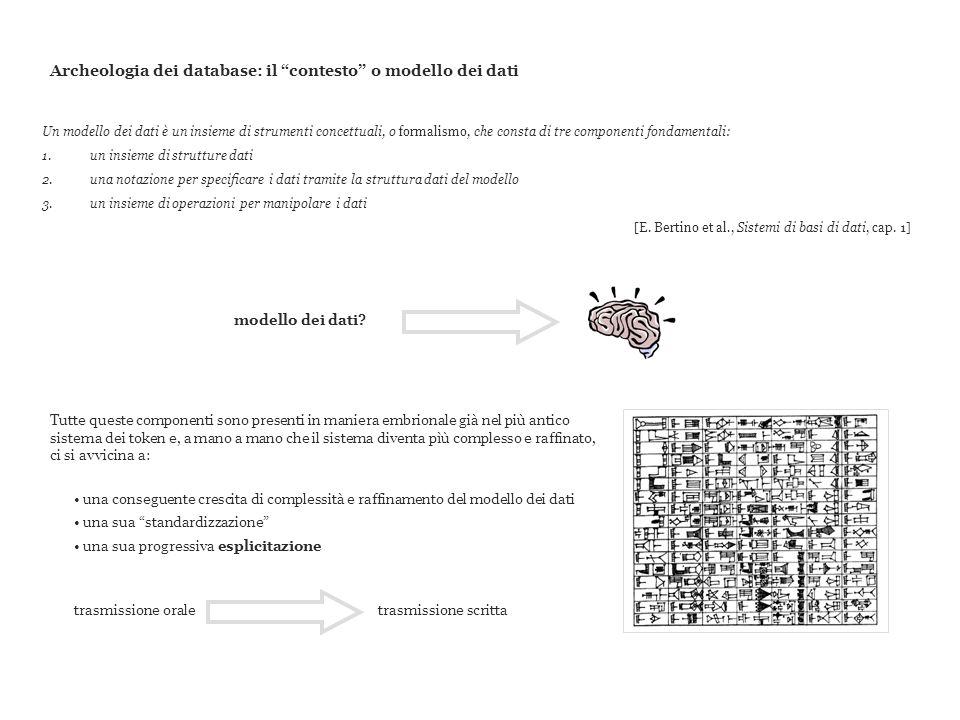 Archeologia dei database: il contesto o modello dei dati