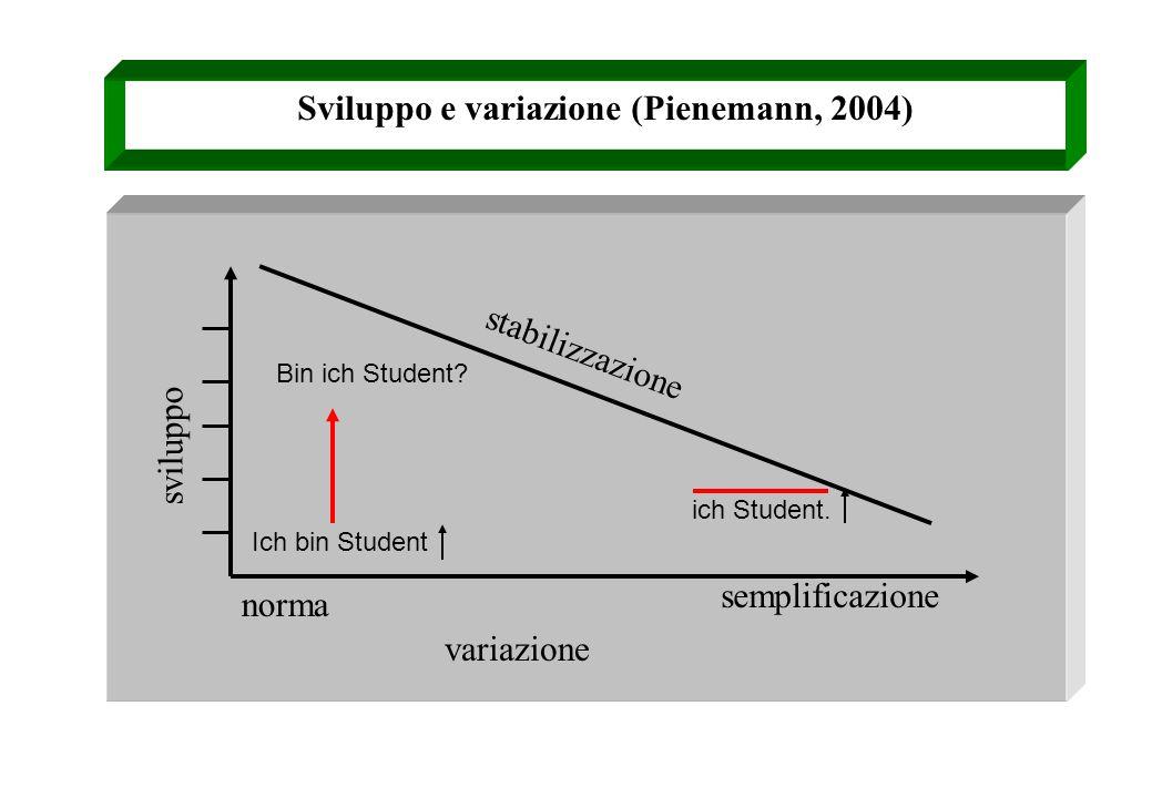 Sviluppo e variazione (Pienemann, 2004)