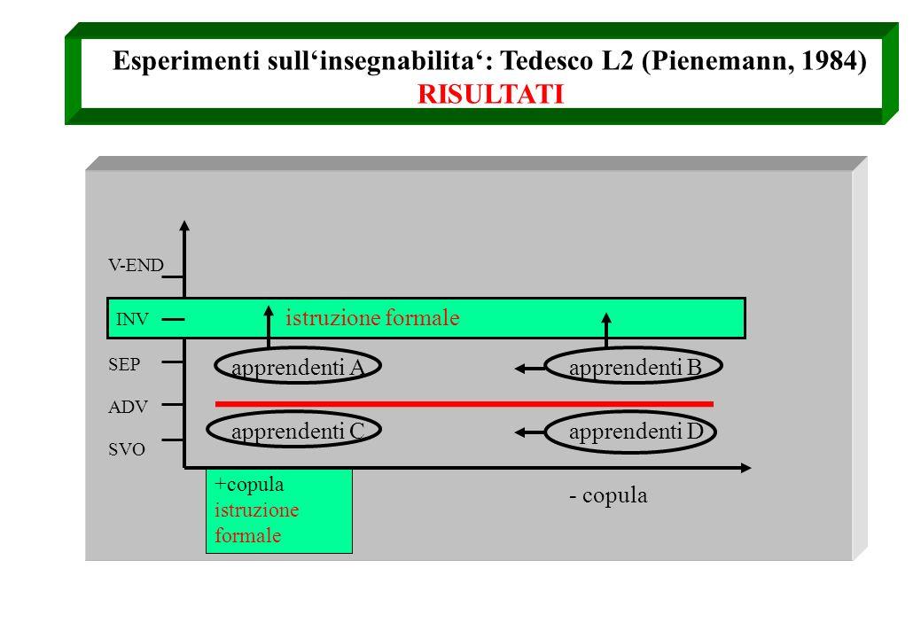 Esperimenti sull'insegnabilita': Tedesco L2 (Pienemann, 1984) RISULTATI