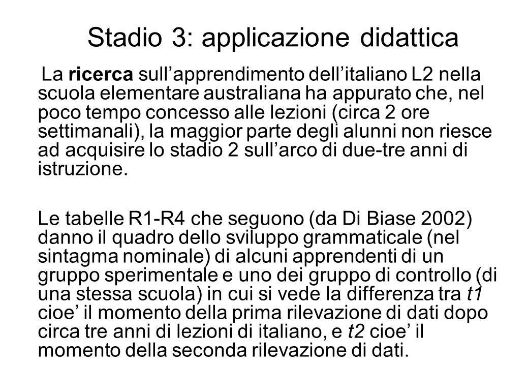 Stadio 3: applicazione didattica