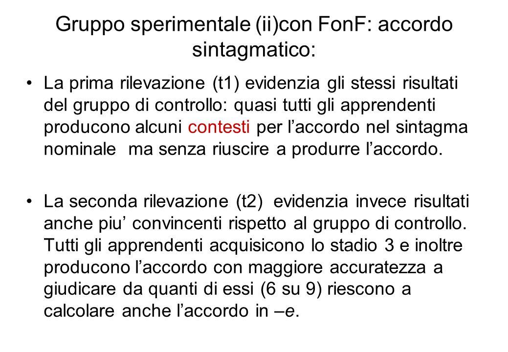 Gruppo sperimentale (ii)con FonF: accordo sintagmatico: