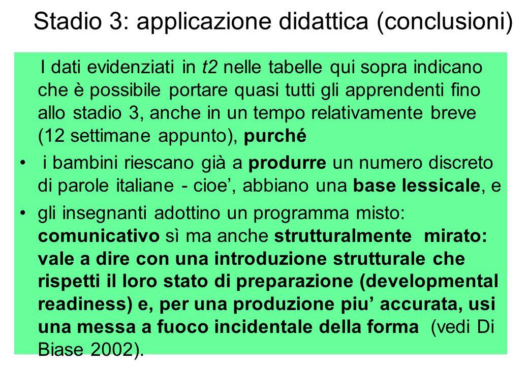 Stadio 3: applicazione didattica (conclusioni)