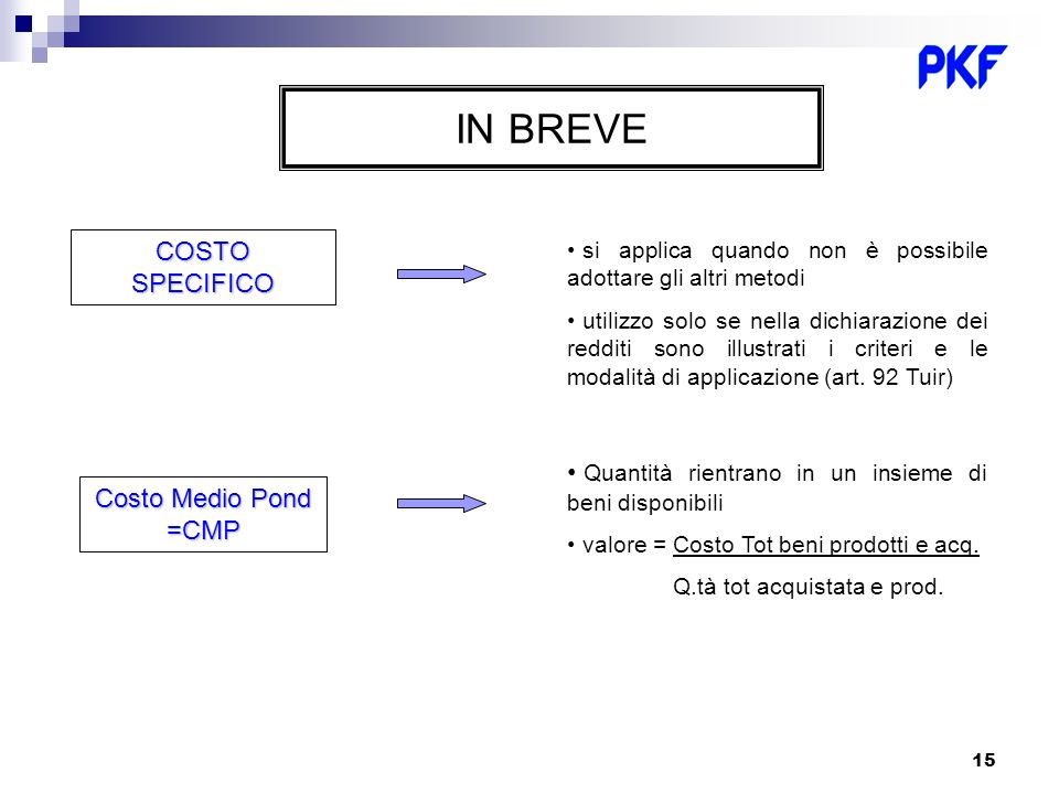 IN BREVE COSTO SPECIFICO