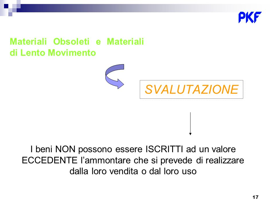 SVALUTAZIONE Materiali Obsoleti e Materiali di Lento Movimento