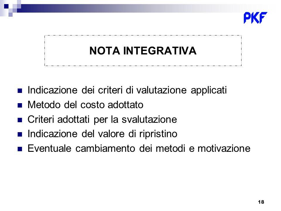 NOTA INTEGRATIVA Indicazione dei criteri di valutazione applicati