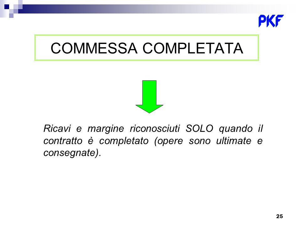 COMMESSA COMPLETATA Ricavi e margine riconosciuti SOLO quando il contratto è completato (opere sono ultimate e consegnate).