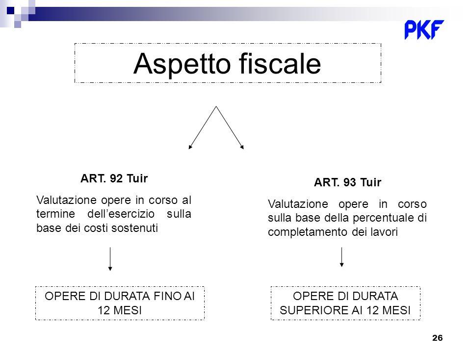 Aspetto fiscale ART. 92 Tuir