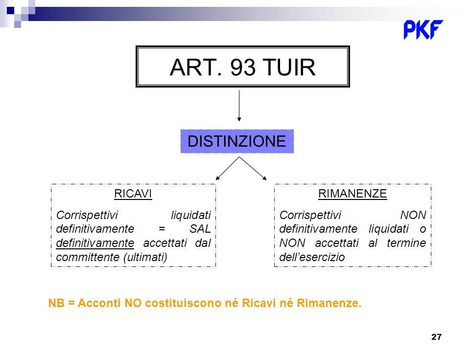 ART. 93 TUIR DISTINZIONE RICAVI